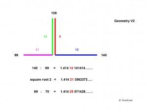 pyramid-geometry-v2-300x225